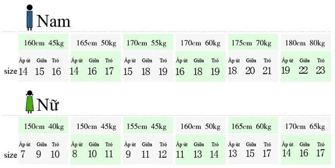 đo size nhẫn bằng số đo chiều cao cân nặng